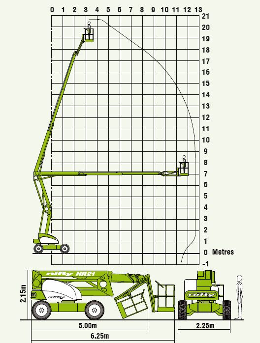 werkdiagram Height Rider 21